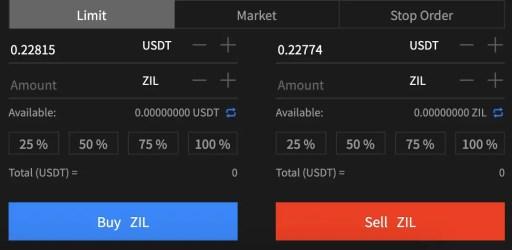 AAX USDT ZIL Trade Details