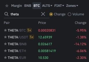Binance THETA Trading Pairs