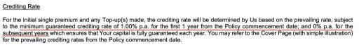 Dash PET Crediting Rate
