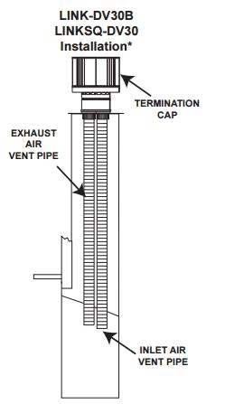 direct vent insert kit two 30 liners plus black term cap