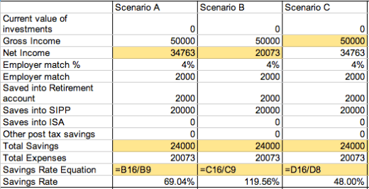 Savings Rate Calculation Scenario C