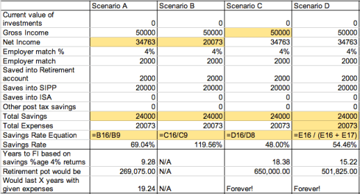 Savings Rate Calculation Scenario D - The right one!