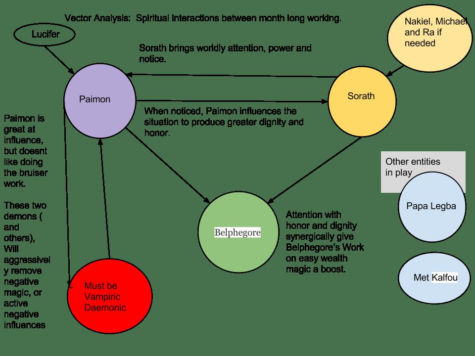 vector Demon Analysis (1)
