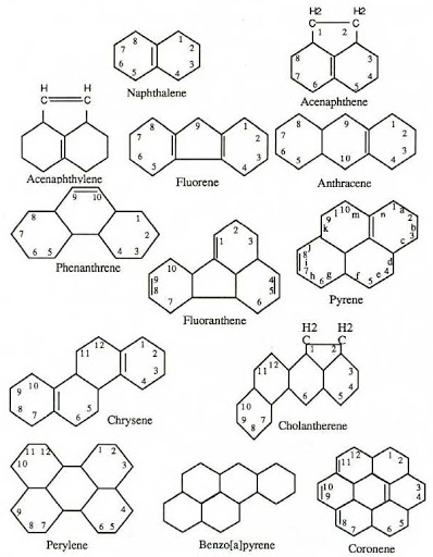 Aromatic Chemicals Natural Aromatic Chemicals Aromatic