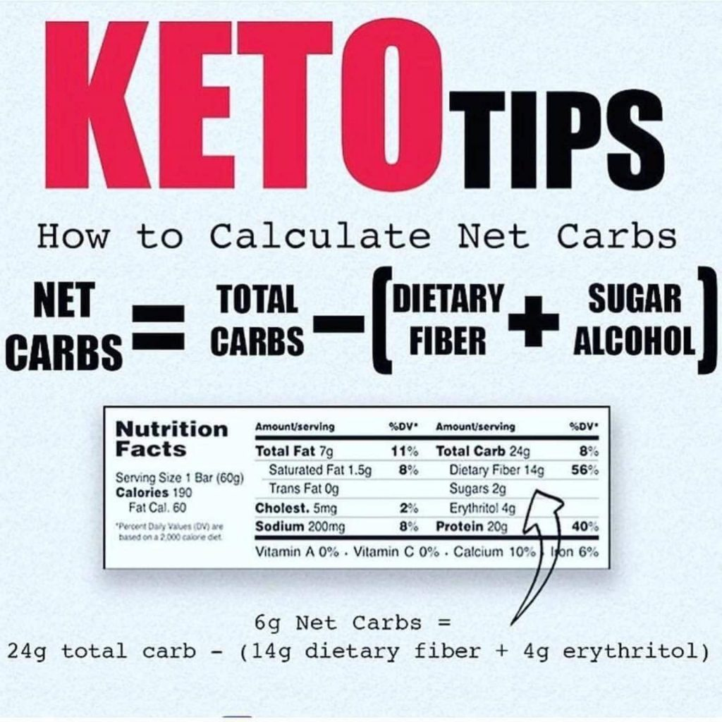 a helpful visual keto guide for beginners on how to calculate net carb on nutrition facts label
