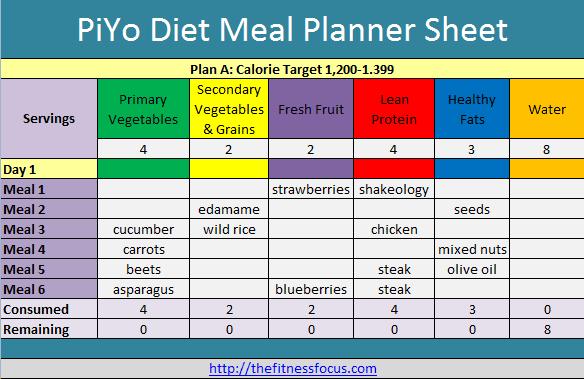 Dinner Recipes Weight Loss
