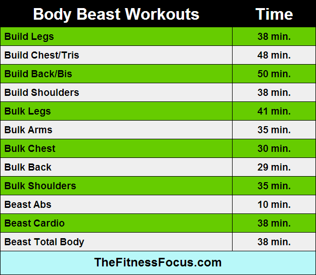 body beast workout lengths png