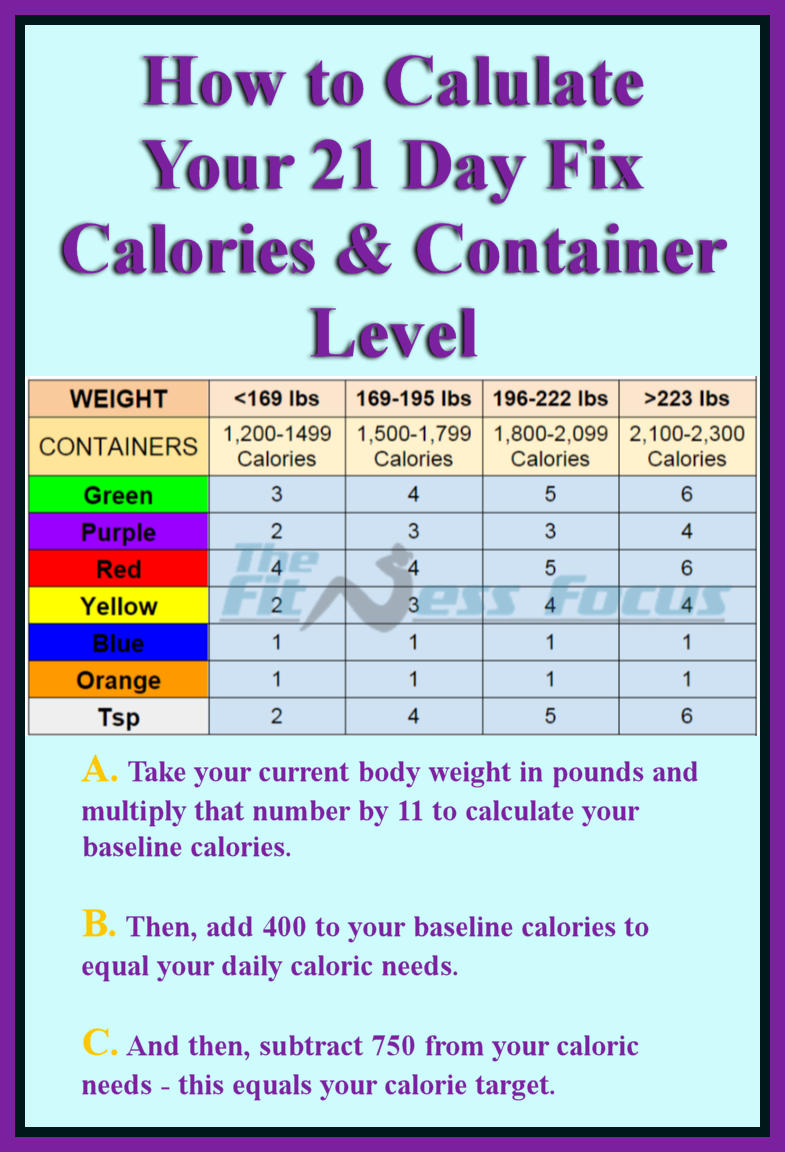 Ultimate Weight Loss Calculator : ultimate, weight, calculator, Calculate, Calorie, Container, Level