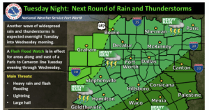 This is a screen shot of the National Weather Service Fort Worth forecast for Tuesday night.