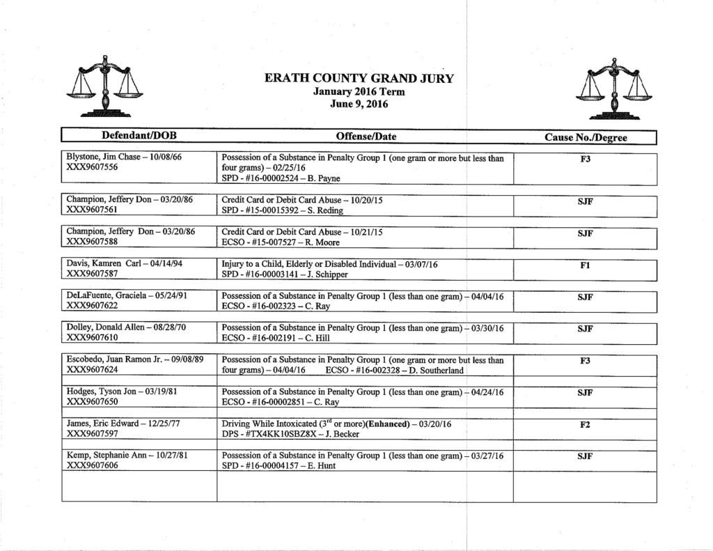 June Grand Jury 1