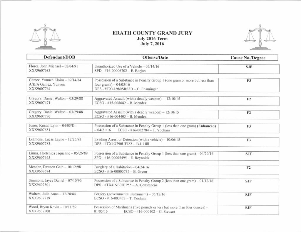Grand Jury-July