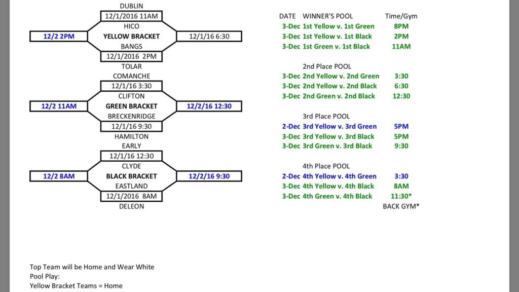 dabc-tournament-bracket