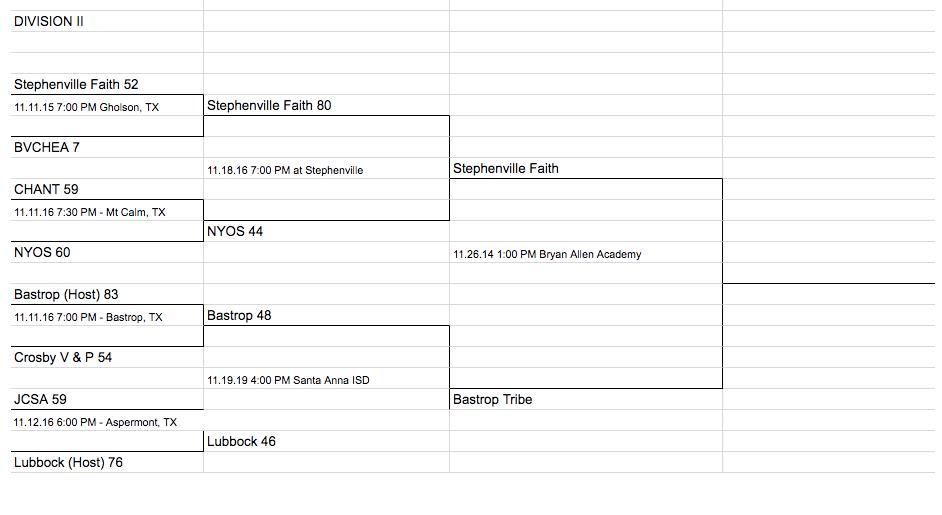 taiao-playoffs
