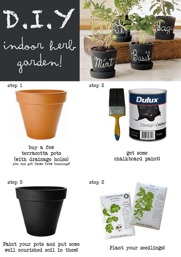 Chalkboard Herb Garden Pots by Breakfast with Audrey