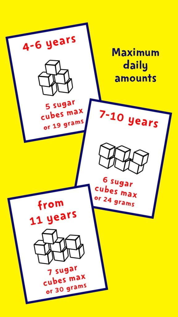 Sugar Smart App 2
