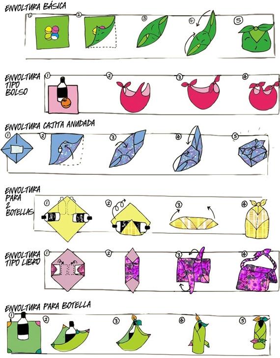Emballer Ses Cadeaux Avec Du Tissu : emballer, cadeaux, tissu, Emballer, Cadeaux, Tissu, Flonicles