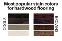 Hardwood flooring stain color trends (2019) - The Flooring ...