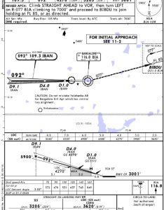 The flying engineer also jeppesen  cgrey area   for flight crew members rh theflyingengineer