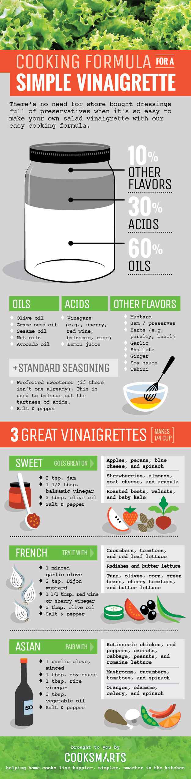 For making your own vinaigrette