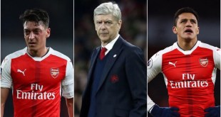 Contract crisis at Rasenal. Will Alexis Sanchez,Mesut Özil and Arsene Wenger stay at Arsenal?