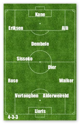 4 3 3 Tottenham S Best Xi Vs Burnley Main Man Back