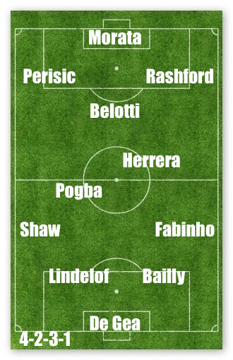 Manchester United XI with 5 additions