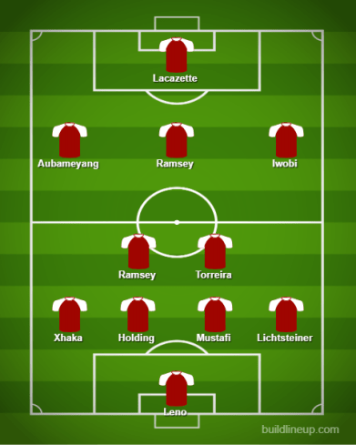 Arsenal predicted 4-2-3-1 vs Liverpool
