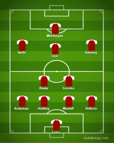 Arsenal predicted XI vs Bournemouth