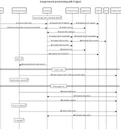 block diagram of i 95 forward link [ 1159 x 1146 Pixel ]