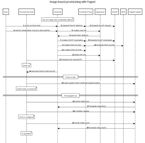 small resolution of block diagram of i 95 forward link