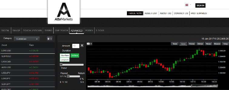 Alfa Markets Forex