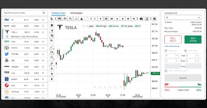 GxFX Brokers Trading Platform