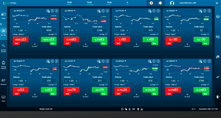Coinfinex Trading Reviews