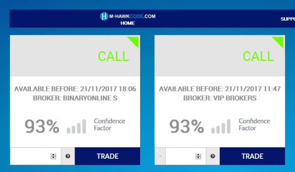 Actual Hawk Codes Trading Signals