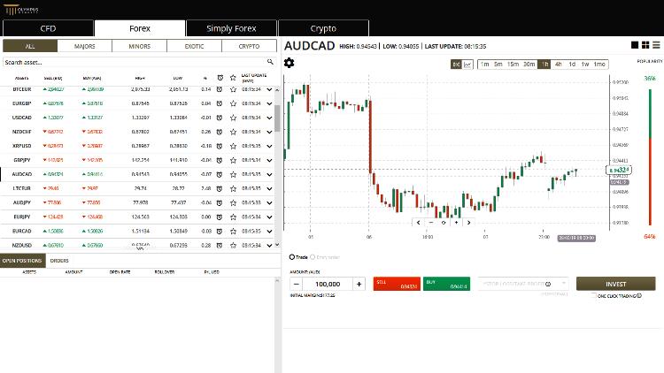 OlympusMarkets Brokers Trading Software