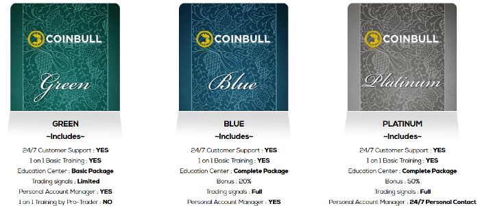 CoinBull Account Types