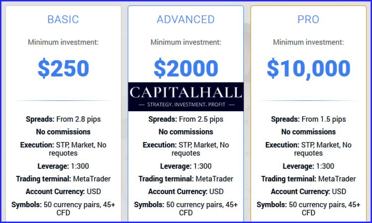 Capital Hall Broker Reviews