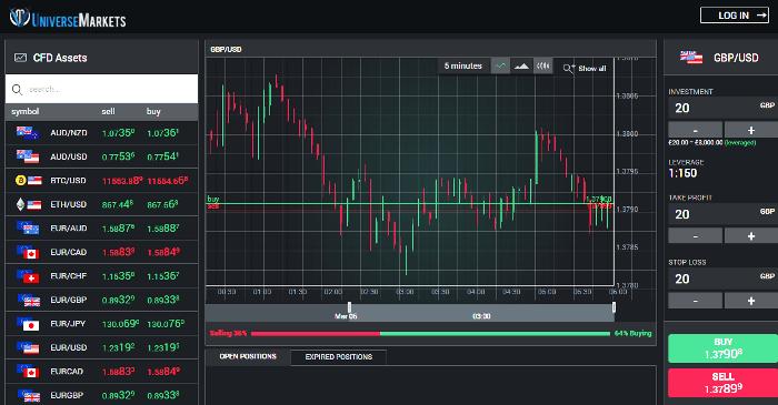 Universe Markets Trading Platform