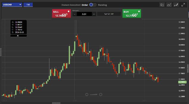 CMtrading Web Trading Sirix Platform