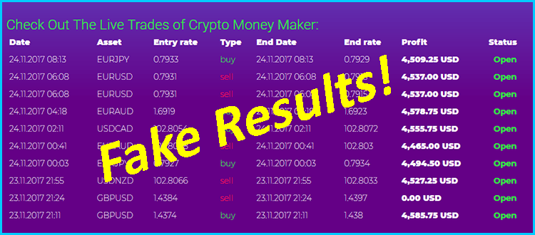Crypto Money Maker Results