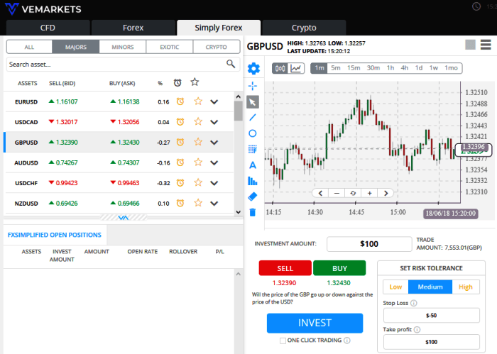 VEMarkets Trading Software