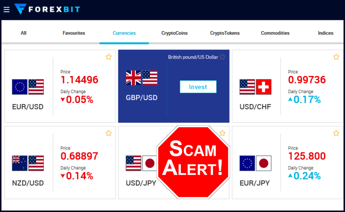 Official ForexBit Brokers Trading