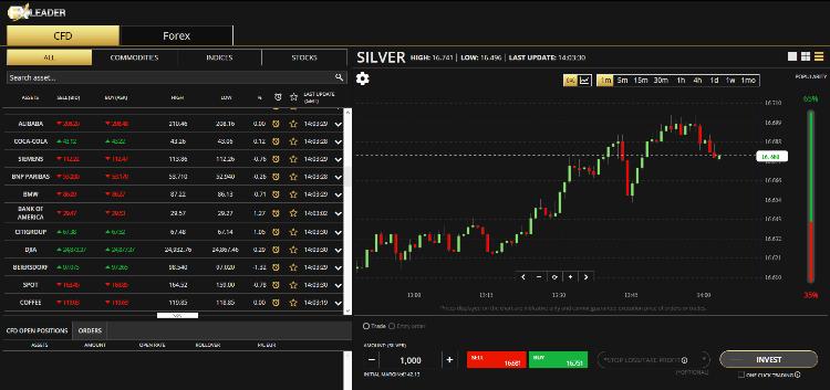 FXLeader Forex Trading Platform