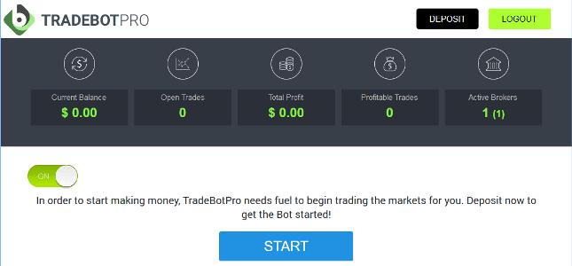 TradeBotPro Software Review