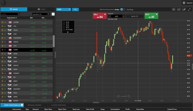 Phoenix Markets Trading App