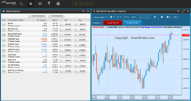 BUX Markets Forex Broker Review (2020) – Suspected