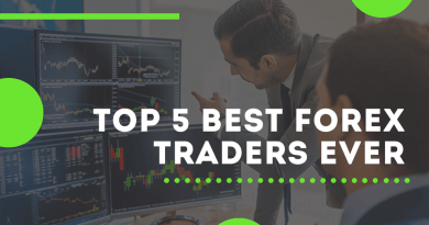 Top 5 Best Forex Traders Ever
