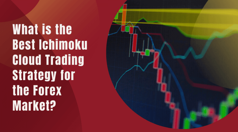 ICHIMOKU CLOUD TRADING STRATEGY