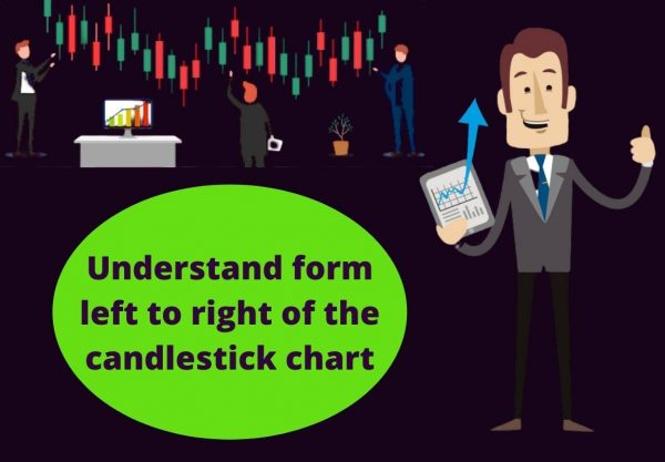 Understand-form-left-to-right-of-the-candlestick-chart-1.jpg