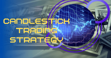 candlestick-trading-strategy